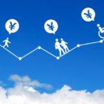 REIT投資は年齢が若いうちに始めるほど有利。時間を味方につける投資法